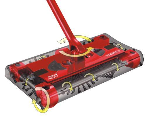 Matura electrica Swivel Sweeper (Valmy Shop)